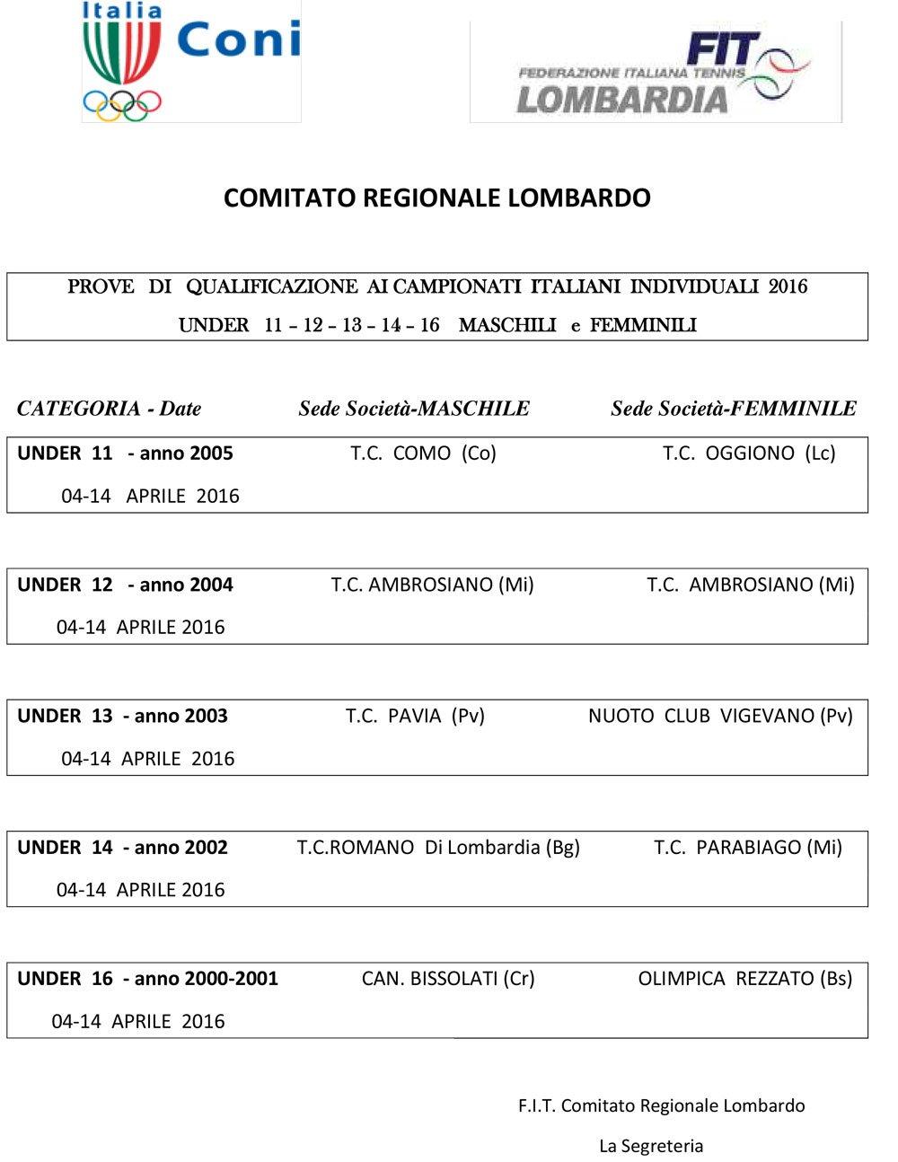prove-qualificazioni-cmpionati-italiani-under